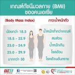 P1701310041-FB-ขนาด-900x900-เรื่อง-คุณเข้าข่ายเป็นโรคอ้วนหรือเปล่า-2