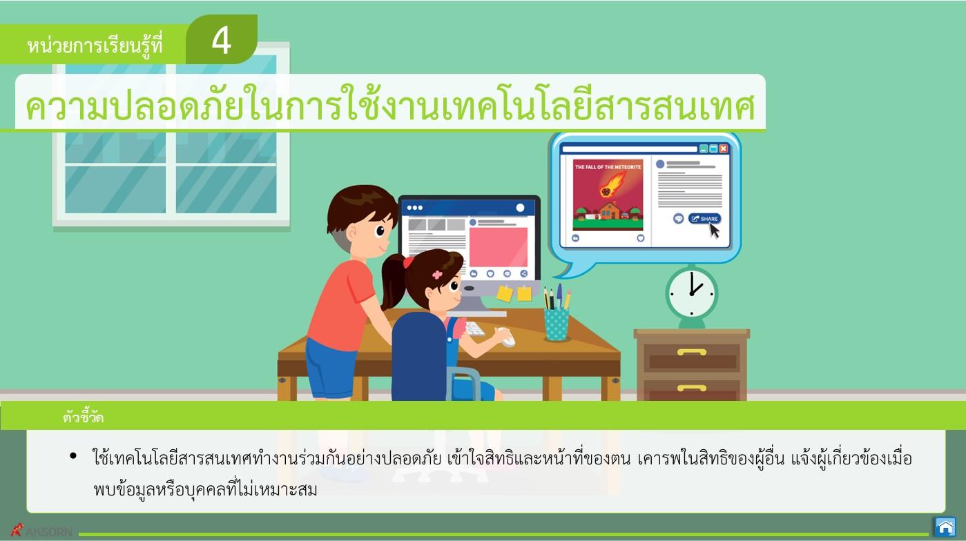 หน่วยที่ 4 การใช้เทคโนโลยีอย่างปลอดภัย ป.6 วิชาวิทยาการคำนวณ
