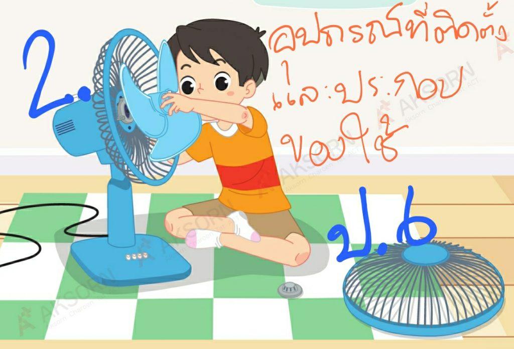 การติดตั้งและประกอบของใช้ภายในบ้าน(การงาน ป.6)