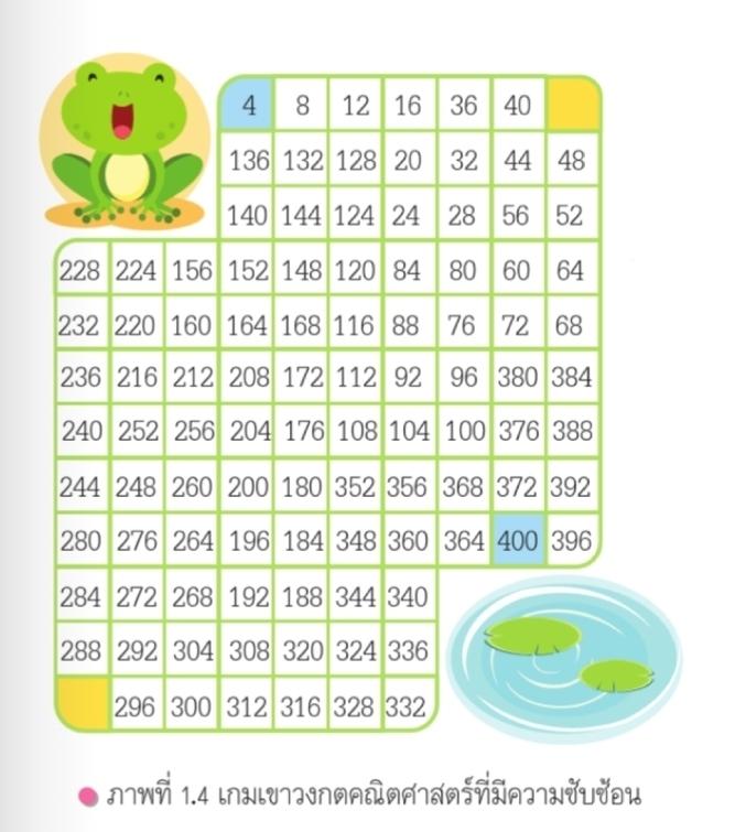 เกมเขาวงกตคณิตศาสตร์ที่มีความซับซ้อน