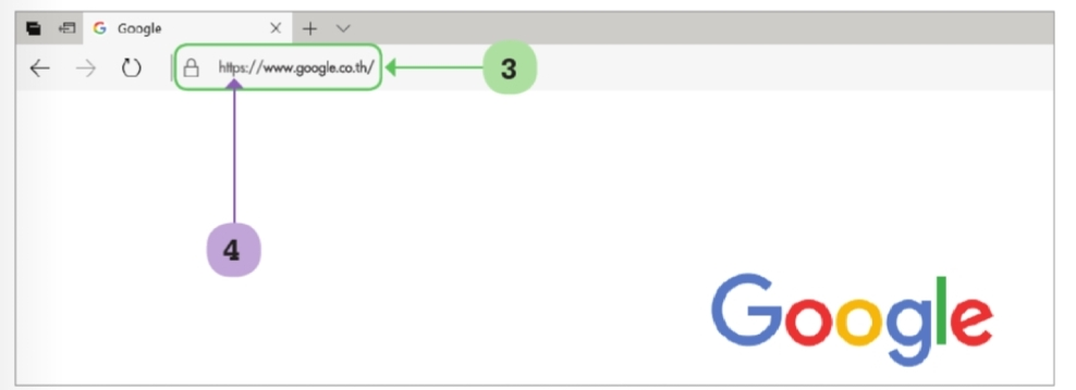 องค์ประกอบของเว็บไซต์ Google.