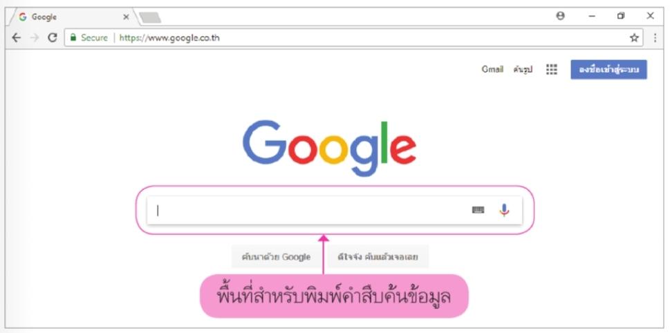 หน้าจอของเว็บ google.co.th