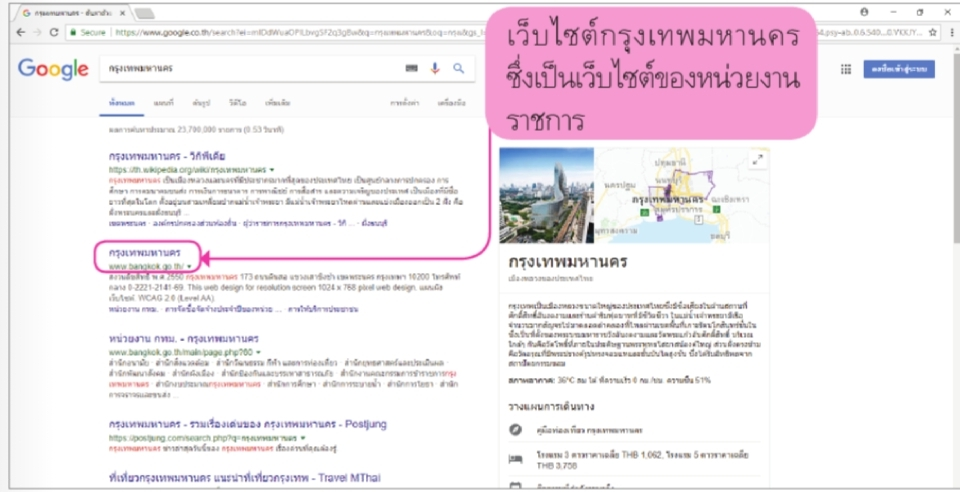 การค้นหาข้อมูลเกี่ยวกับกรุงเทพมหานคร