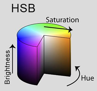 ระบบสี HSB