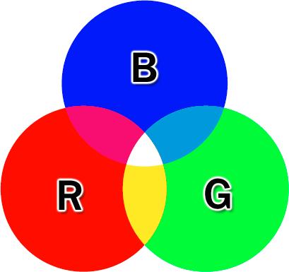 ระบบสี  RGB