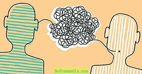 การจำแนกประเภทของการสื่อสาร